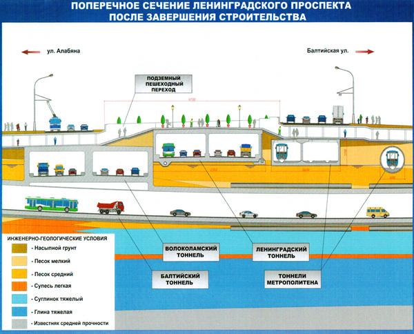 Схема, представленная на пресс-конференции Андреем Черняковым - президентом НПО «Космос»