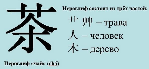 Иероглиф «чай»