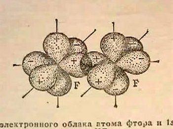 Сфотографированный атом оказался именно таким, каким его много лет назад рисовали физики-теоретики. Эксперимент подтвердил теорию. Фото: Подробности