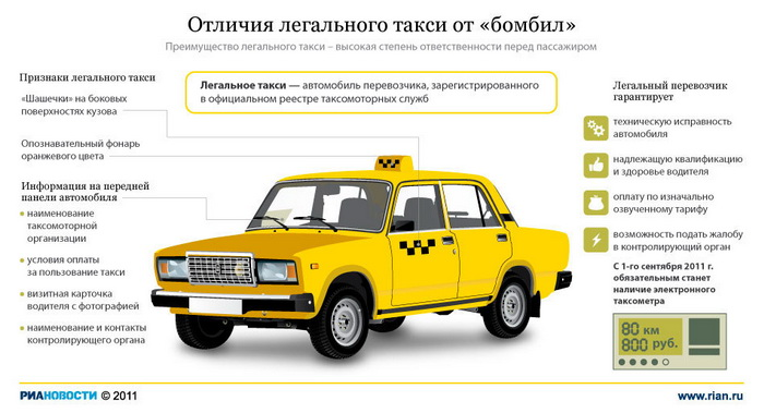 Отличия легального такси от