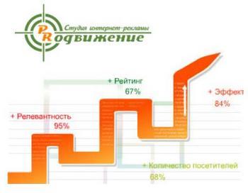 Чтобы рекламная кампания была удачной, необходимо прежде всего изучить целевую аудиторию своего ресурса. Фото: PRural.ru