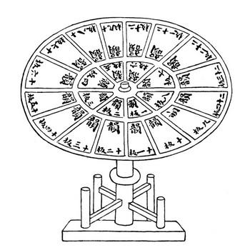 Изобретения древнего Китая: иллюстрация, приведенная в книге ученого Ван Чжэня (1313 г.), показывает литеры наборной печати, которые расположены в особом порядке по секторам круглого стола