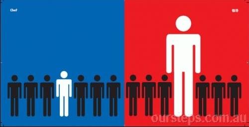 Разница между подчинёнными и начальником (на синем фоне – западные страны, на красном фоне – Китай)