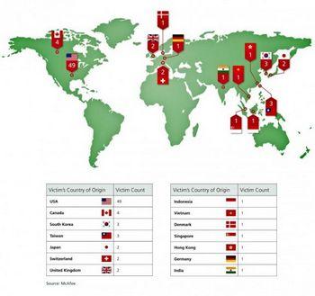 Глобальное нападение. McAfee определены цели в Азии, Европе и Северной Америке. Компании, правительства, НПО и медиа-группы были основными мишенями. (McAfee)