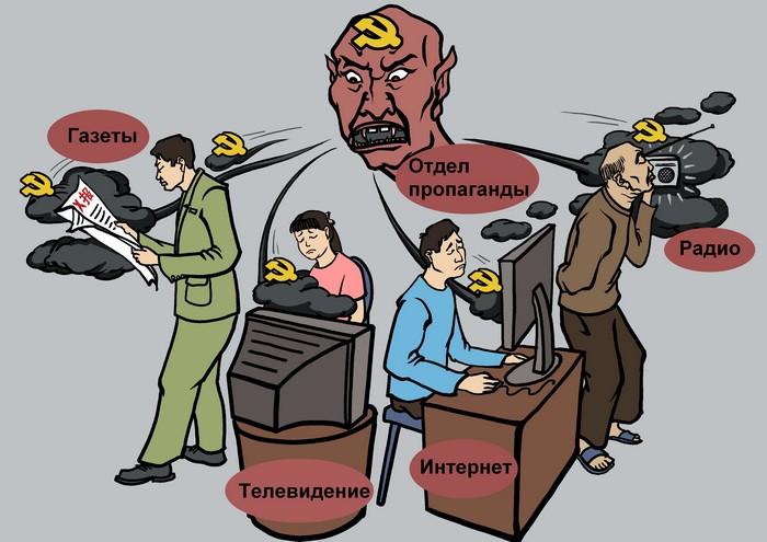 Контроль над информацией является для правящего в КНР режима одним из наиболее важных способов удержания власти в стране