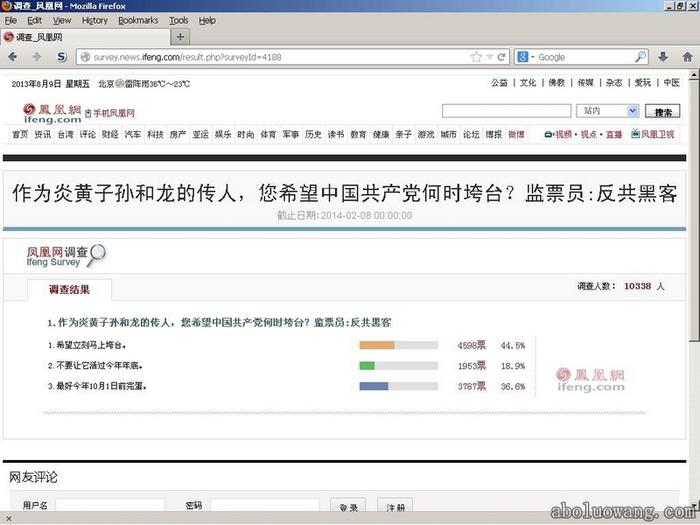 Результаты соцопроса поставленного хакерами на сайте «Феникс»