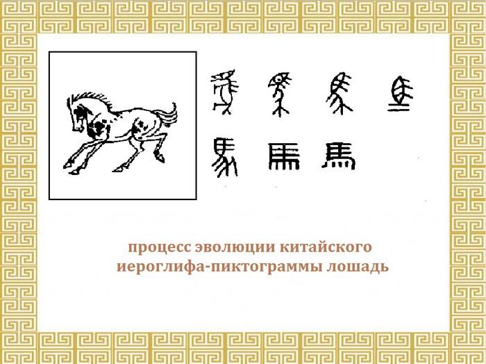 Китайские иероглифы. Китайский иероглиф 馬 (mǎ) - лошадь