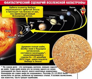 Наши дни в истории. Предсказания. Фото с tatpressa.ru