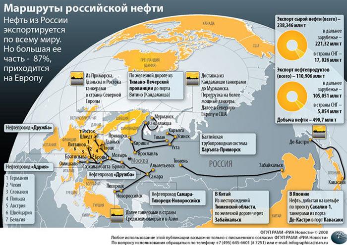Маршруты российской нефти