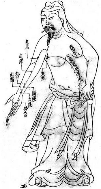Схема акупунктурных точек  времен династии Мин: Меридиан Перикард руки - Цзуэинь. Фото с сайта theepochtimes.com