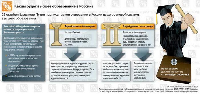 Каким будет высшее образование в России?
