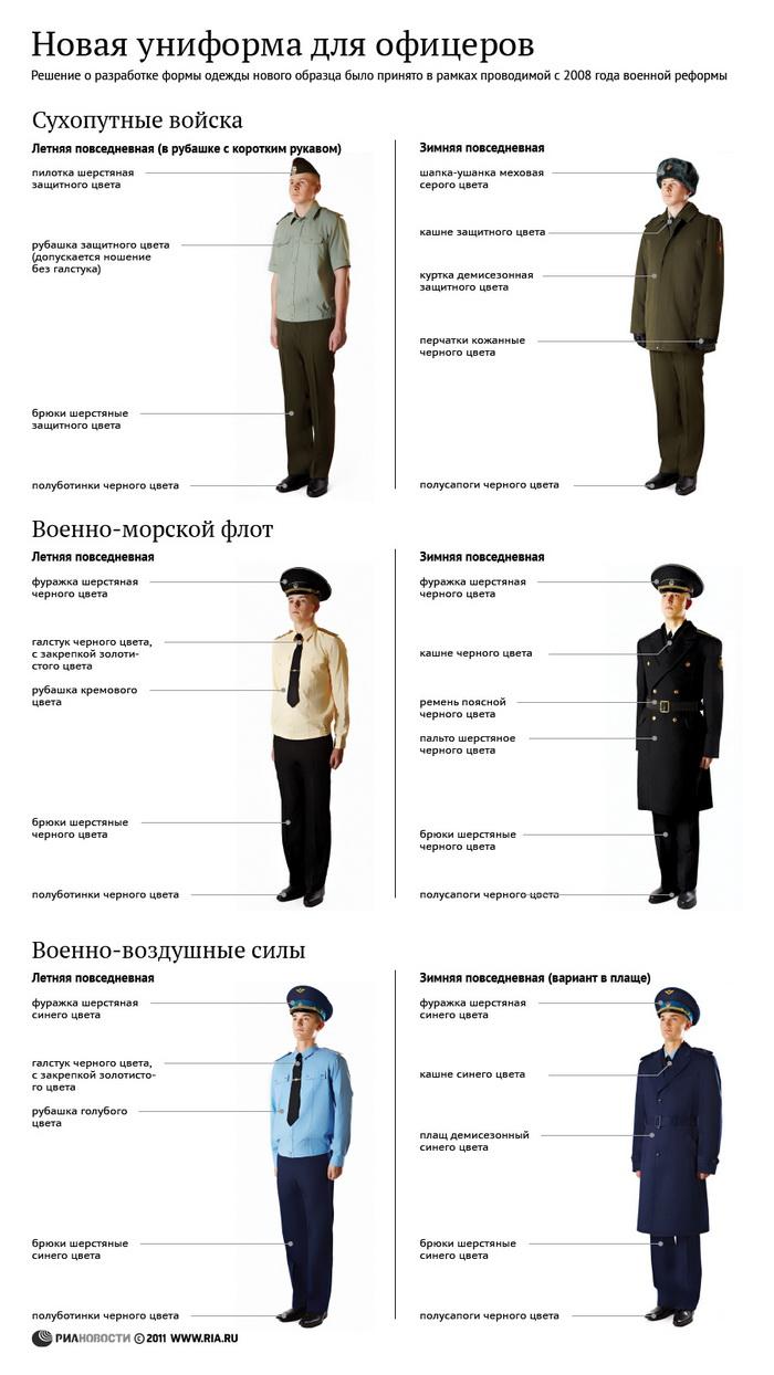 Новая униформа для офицеров