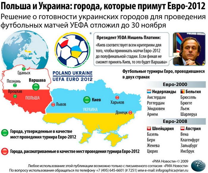 http://allflat.com.ua/