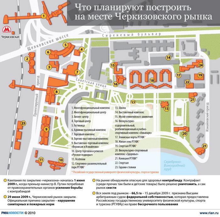 Что планируют построить на месте Черкизовского рынка