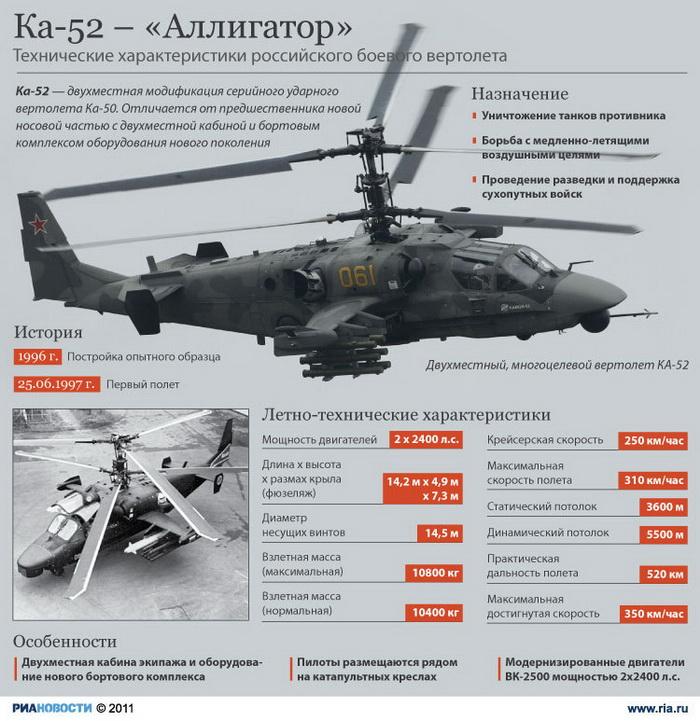 Ка-52 - «Аллигатор»