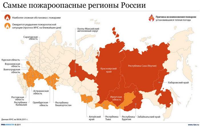 Самые пожароопасные регионы России