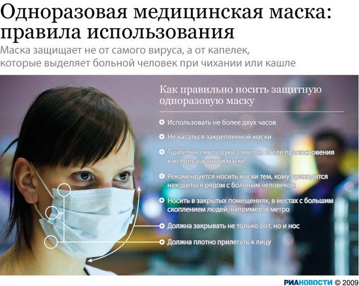 Одноразовая медицинская маска: правила использования