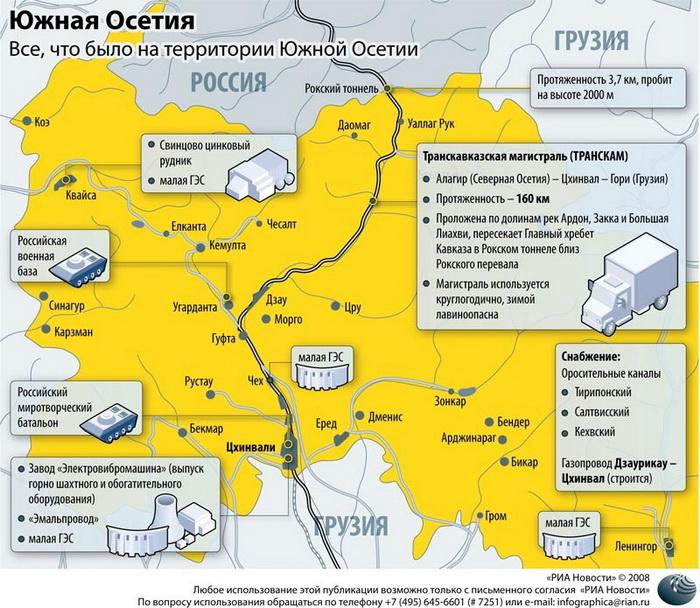 Все, что было на территории Южной Осетии