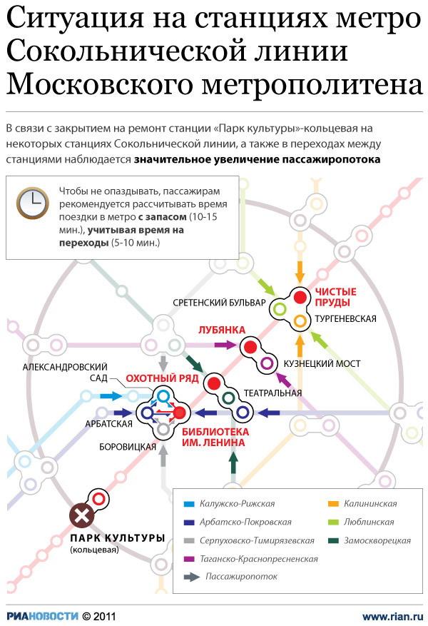 Ситуация на станциях метро Сокольнической линии Московского метрополитена