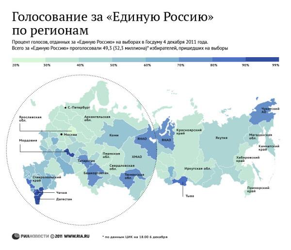 Голосование за «Единую Россию» по регионам