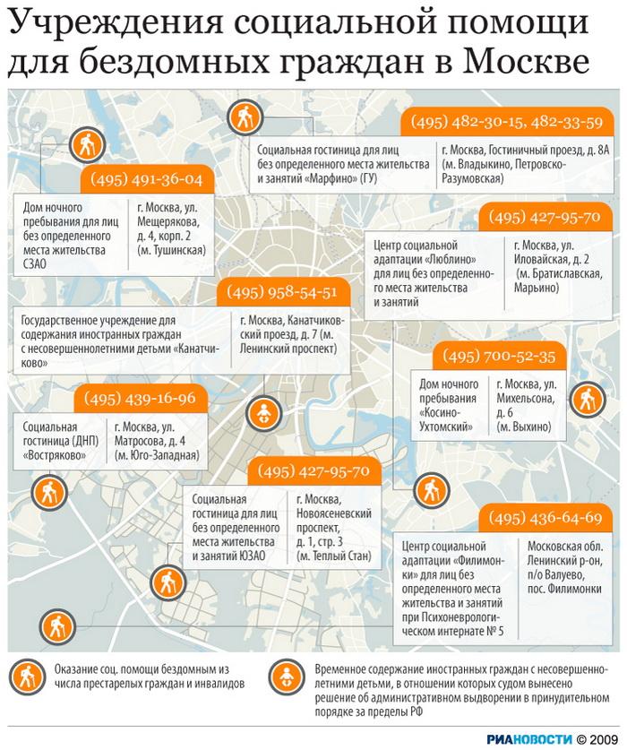 Учреждения социальной помощи для бездомных граждан в Москве