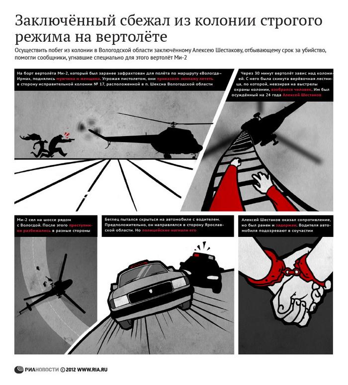 Заключённый сбежал из колонии строгого режима на вертолёте