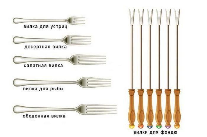 Фото с сайта www.bolshoyvopros.ru