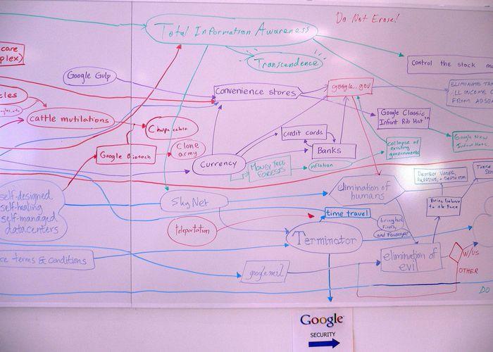 В офисе компании Google в Чикаго. Фото с сайта www.flickr.com/photos