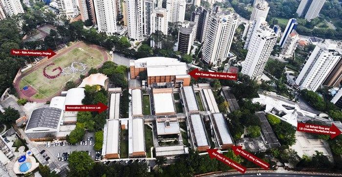 Американская школа Сан-Паулу