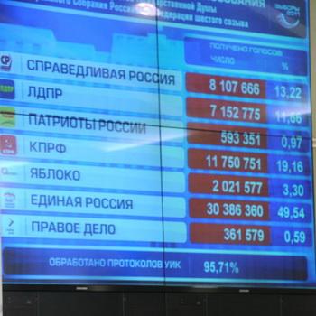 Предварительные итоги голосования по выборам в Госдуму РФ. Фото РИА Новости