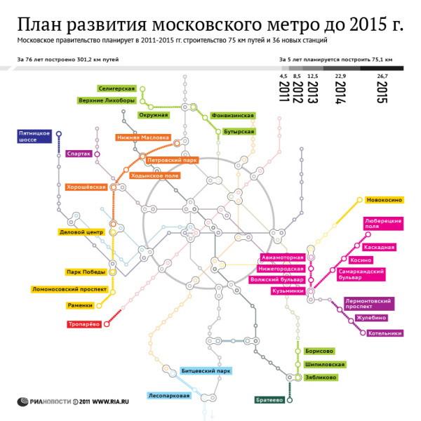 План развития московского метро до 2015 г