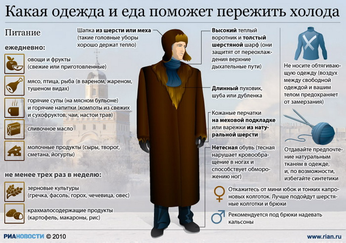 Какая одежда и еда поможет пережить холода