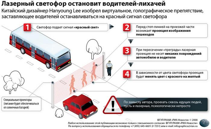 Лазерный светофор остановит водителей-лихачей