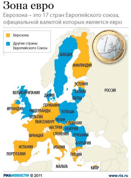 Зона евро