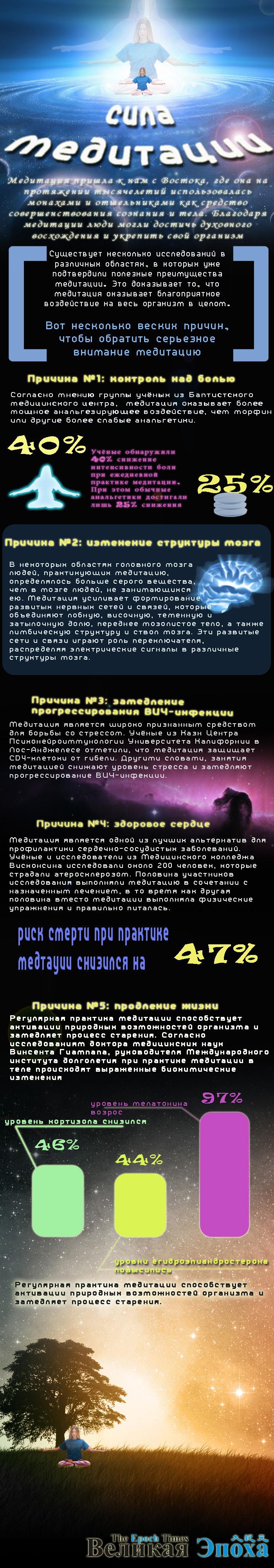 Инфографика: Кирилл БЕЛАН/Великая Эпоха