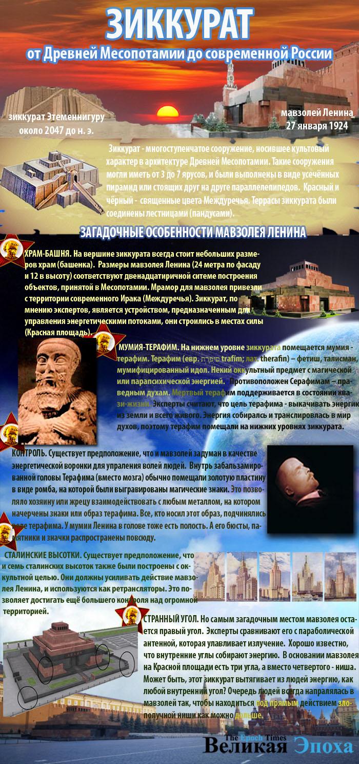 Мавзолей Ленина: загадочная миссия зиккурата. Инфографика: Кирилл Белан/Великая Эпоха