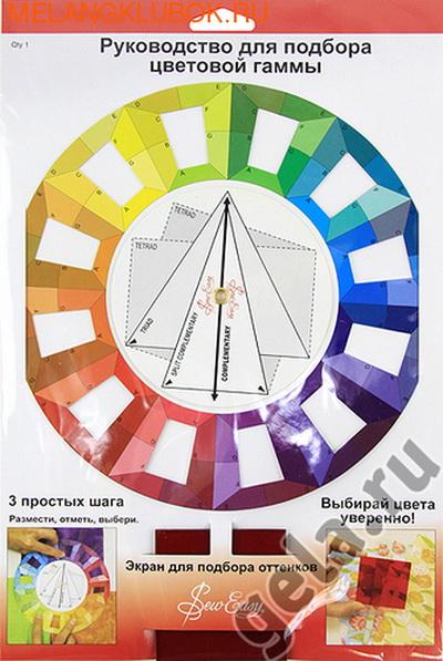 Эволюция с точки зрения портных. Фото с сайта melangklubok.ru