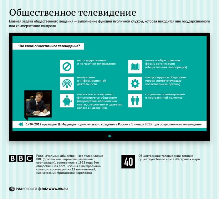 Общественное телевидение