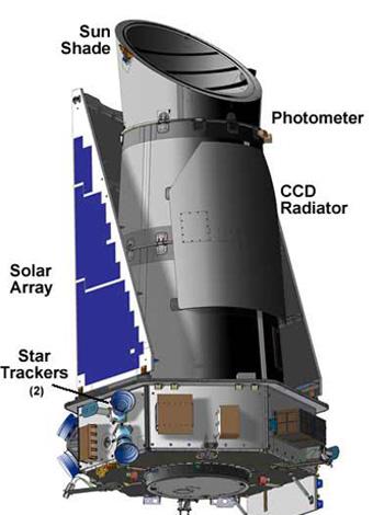 Схема телескопа Кеплер. Фото с сайта mynasa.ru.