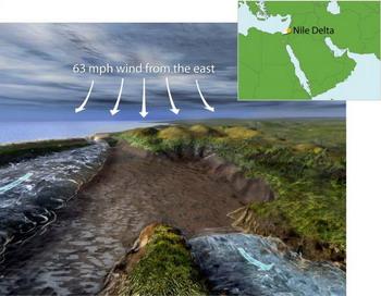 Эта иллюстрация показывает, как сильный ветер с востока мог отогнать воду из двух древних бассейнов - лагуны (слева) и реки (справа), создавая временный участок суши. Нечто похожее описывается в библейской легенде о расступившемся Красном море. Фото с сайта theepochtimes.com