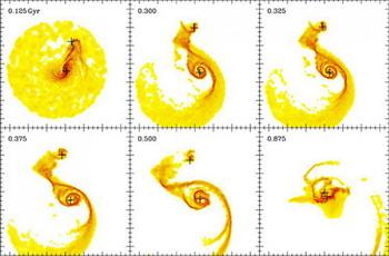 Моделирование эволюции водорода в Галактике Водоворота, M51 (центральный крест), и ее спутника  NGC 5195 (верхний крест), в течение 875 миллионов лет (0.875 Gy). Лучшее соответствие газовому распределению  - это  то, что мы видим сегодня, оно развивалось в течение приблизительно 300 миллионов лет. Коробки - 140 000 парсек (456 000 световых лет) по сторонам. Фото с сайта theepochtimes.com
