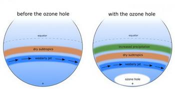 Истощение озонового слоя необходимо предотвратить. Фото с сайта theepochtimes.com