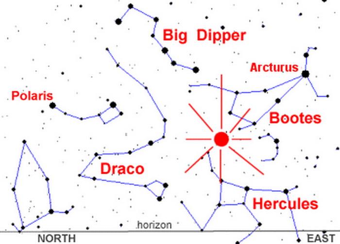 Квадрантиды на схеме отмечены красным цветом. Иллюстрация: NASA