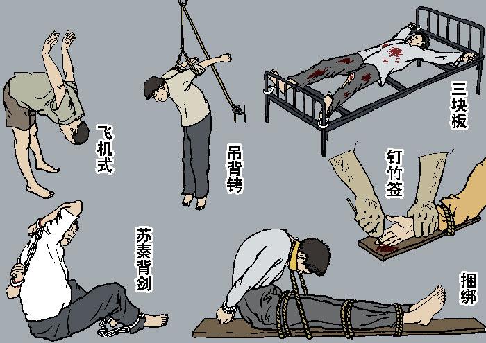 Жестокие методы пыток. Иллюстрация: Великая Эпоха (The Epoch Times)