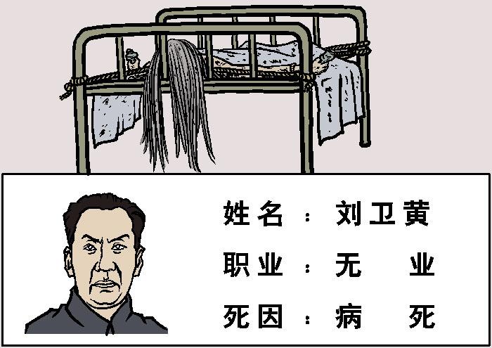В карточке о смерти Лю написано: фамилия, имя: Лю Вэйхуан; профессия: безработный; причина смерти: болезнь. Компартия может репрессировать председателя страны даже без всякой видимой причины. Иллюстрация: Великая Эпоха (The Epoch Times)