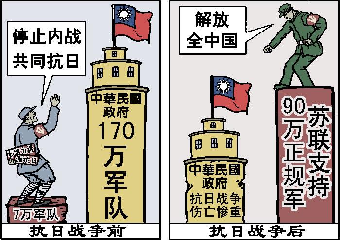До и после того, как были побеждены японские захватчики, КПК использовала абсолютно разные трюки при общении с Гоминьданом. Иллюстрация: Великая Эпоха (The Epoch Times)