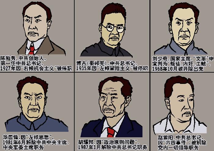 Многие руководители КПК и высокопоставленные чиновники умерли в результате партийной борьбы за абсолютную власть и контроль. В их числе Чэнь Дусю, Ли Да, Лю Шаоци, Хуа Гофэн, Ху Яобан и Чжао Цзыян. Иллюстрация: Великая Эпоха (The Epoch Times)