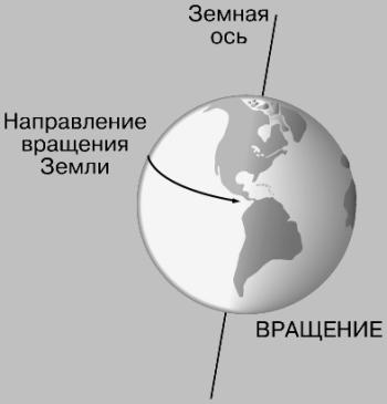 Чилийское землетрясение уменьшило продолжительность земных суток на 1,26 микросекунды. Фото: krugosvet.ru