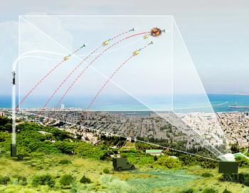 Схема действия системы Iron Dome. Фото с сайта rafael.co.il