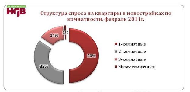Фото: ndv.ru